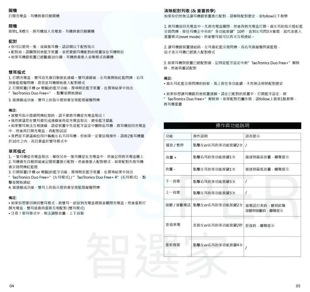 TaoTronics Duo Free+ 使用說明書 / 快速上手指南 【你們的問題阿智都聽到了】