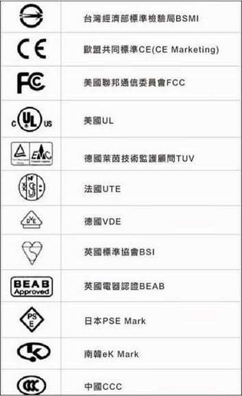 iPhone快充、自帶Type-C充電線|行動電源推薦
