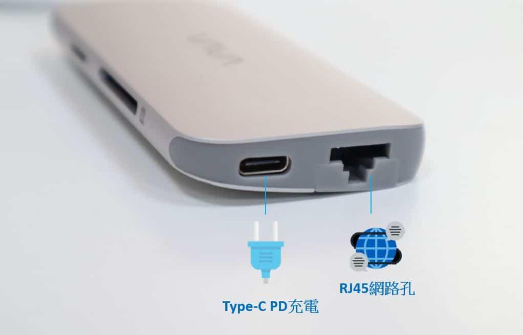 2020年Macbook必備:變壓器原地升級!Type-C、PD快充、HDMI一次搞定|Hub筆電集線器推薦