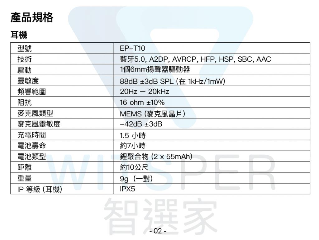AUKEY Key Series EP-T10真無線藍牙耳機說明書&操作方式