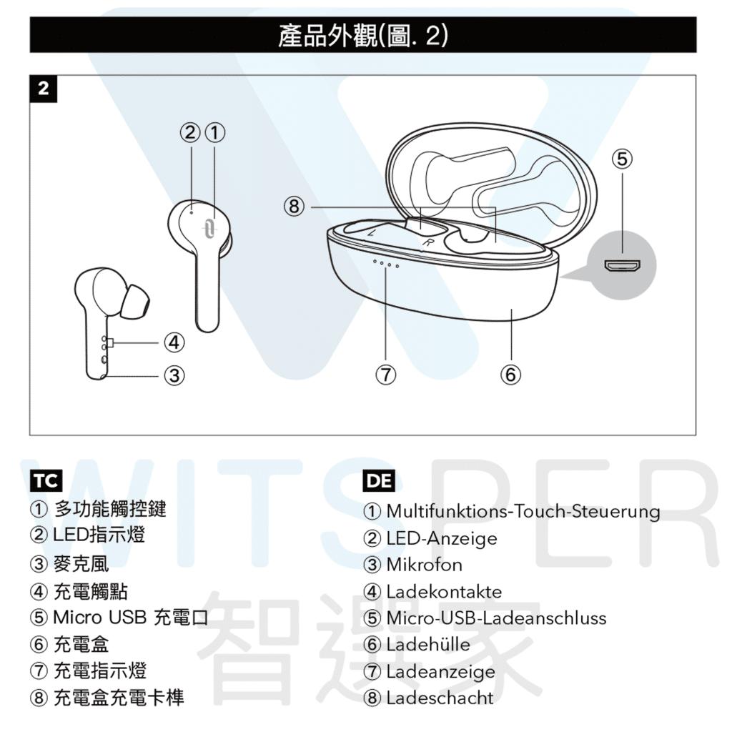 TaoTronics SoundLiberty 53 (TT-BH053)真無線藍牙耳機|使用說明書&操作方式