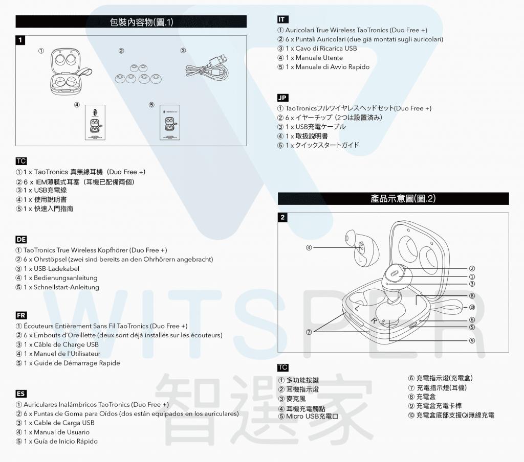 TaoTronics Duo Free+ |使用說明&操作方式