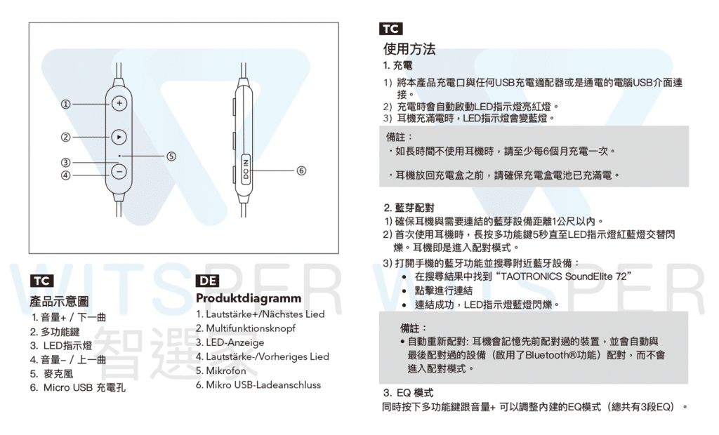 TaoTronics SoundElite 72 (TT-BH072)運動無線藍牙耳機說明書&操作方式