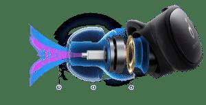 動圈、動鐵都不夠|2020最強混血新物種「同軸圈鐵」真無線藍牙耳機
