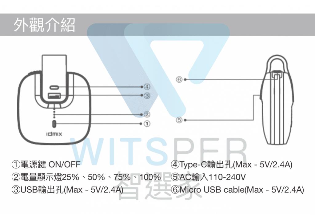 IDMIX MR CHARGER 5000 (CH03) 多功能旅充行動電源|說明書&操作方式